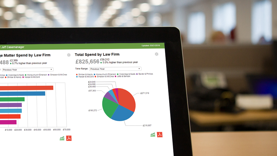 In-house matter management - Legal Tracker - Spend management: Set and manage budgets in-line with your billing guidelines.